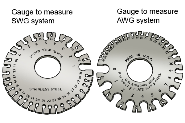 Awg wire gauge standard vs swg wire gauge standard awg greentooth Images