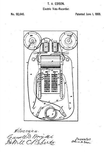 Thomas Edison Inventions: Electric Vote Recorder